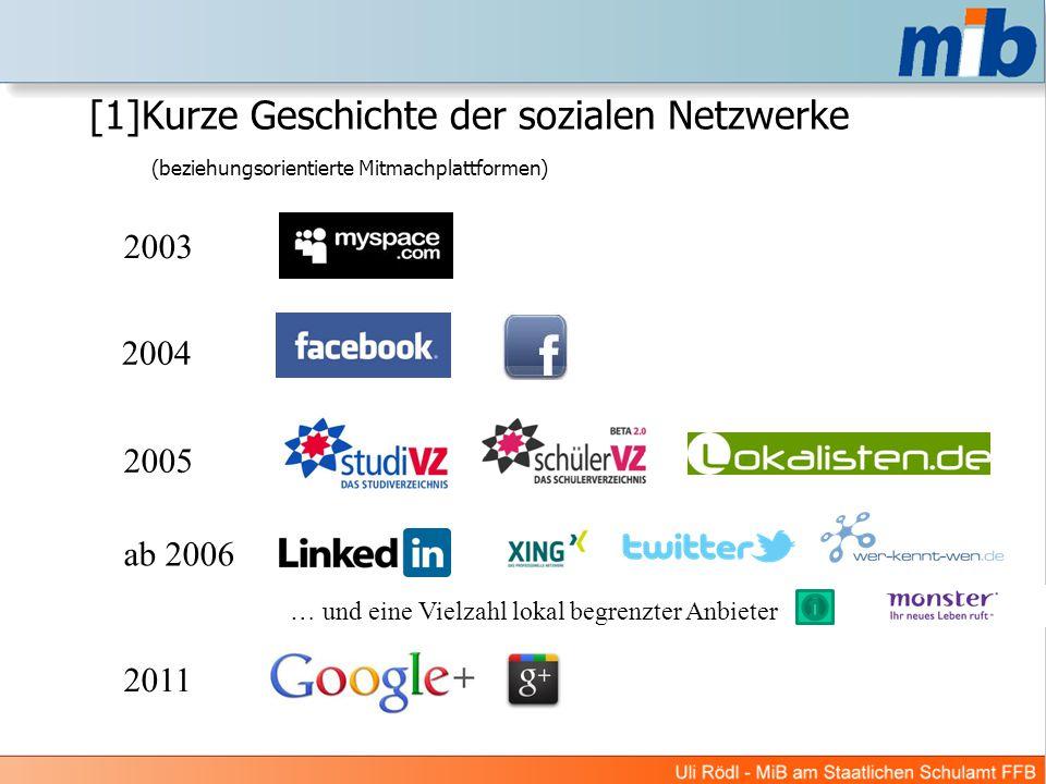[1]Kurze Geschichte der sozialen Netzwerke (beziehungsorientierte Mitmachplattformen)